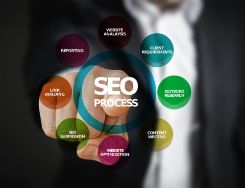 Using SEO to optimize your new website.